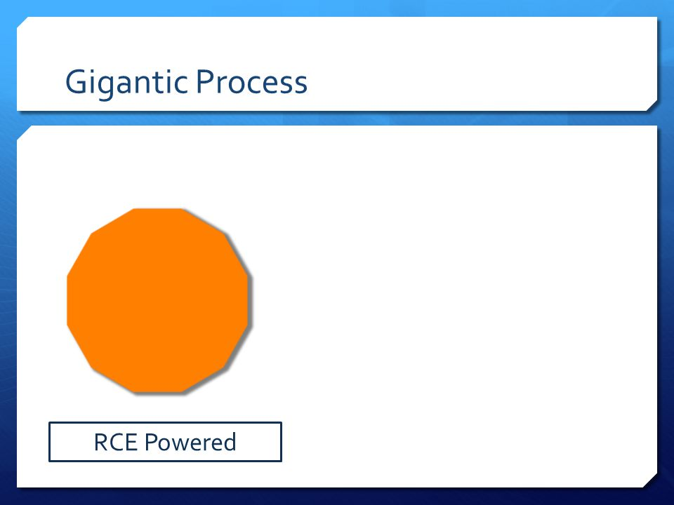 Gigantic Process RCE Powered