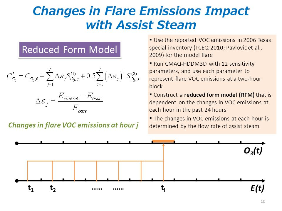 Changes in flare VOC emissions at hour j t1t1 …… O 3 (t) E(t) t2t2 titi …… Changes in Flare Emissions Impact with Assist Steam  Use the reported VOC emissions in 2006 Texas special inventory (TCEQ 2010; Pavlovic et al., 2009) for the model flare  Run CMAQ-HDDM3D with 12 sensitivity parameters, and use each parameter to represent flare VOC emissions at a two-hour block  Construct a reduced form model (RFM) that is dependent on the changes in VOC emissions at each hour in the past 24 hours  The changes in VOC emissions at each hour is determined by the flow rate of assist steam 10 Reduced Form Model