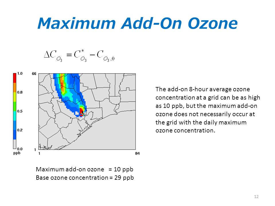 Maximum Add-On Ozone Maximum add-on ozone = 10 ppb Base ozone concentration = 29 ppb The add-on 8-hour average ozone concentration at a grid can be as