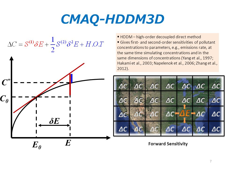 CMAQ-HDDM3D E0E0 C0C0 E δEδE C*C* ΔCΔCΔCΔCΔCΔCΔCΔCΔCΔCΔCΔCΔCΔC ΔCΔCΔCΔCΔCΔCΔCΔCΔCΔCΔCΔCΔCΔC ΔCΔCΔCΔCΔCΔCΔCΔCΔCΔCΔCΔCΔCΔC ΔCΔCΔCΔCΔCΔCΔCΔCΔCΔCΔCΔC ΔCΔCΔCΔCΔCΔCΔCΔCΔCΔCΔCΔCΔCΔC ΔCΔCΔCΔCΔCΔCΔCΔCΔCΔCΔCΔCΔCΔC ΔCΔC Forward Sensitivity 7  HDDM – high-order decoupled direct method  Gives first- and second-order sensitivities of pollutant concentrations to parameters, e.g., emissions rate, at the same time simulating concentrations and in the same dimensions of concentrations (Yang et al., 1997; Hakami et al., 2003; Napelenok et al., 2006; Zhang et al., 2012).