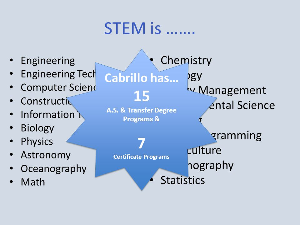 STEM is ……. Engineering Engineering Technology Computer Science Construction Information Technology Biology Physics Astronomy Oceanography Math Chemis