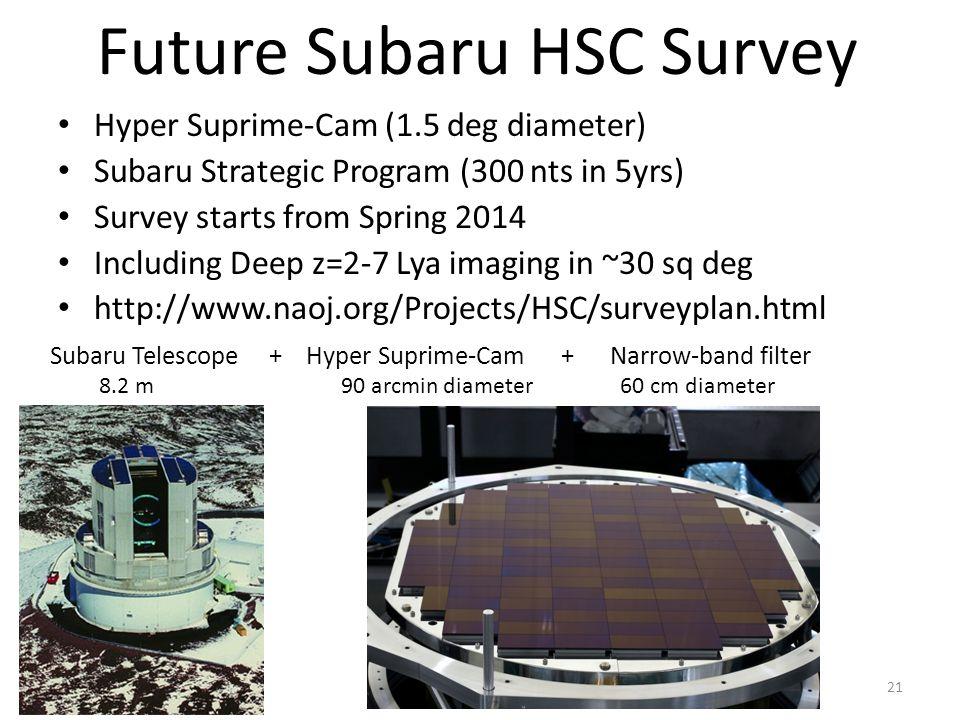 Future Subaru HSC Survey Hyper Suprime-Cam (1.5 deg diameter) Subaru Strategic Program (300 nts in 5yrs) Survey starts from Spring 2014 Including Deep z=2-7 Lya imaging in ~30 sq deg http://www.naoj.org/Projects/HSC/surveyplan.html Subaru Telescope + Hyper Suprime-Cam + Narrow-band filter 8.2 m 90 arcmin diameter 60 cm diameter 21