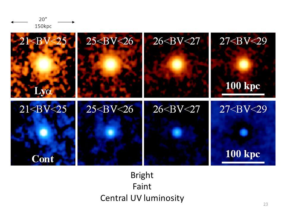 23 Bright Faint Central UV luminosity 20 150kpc