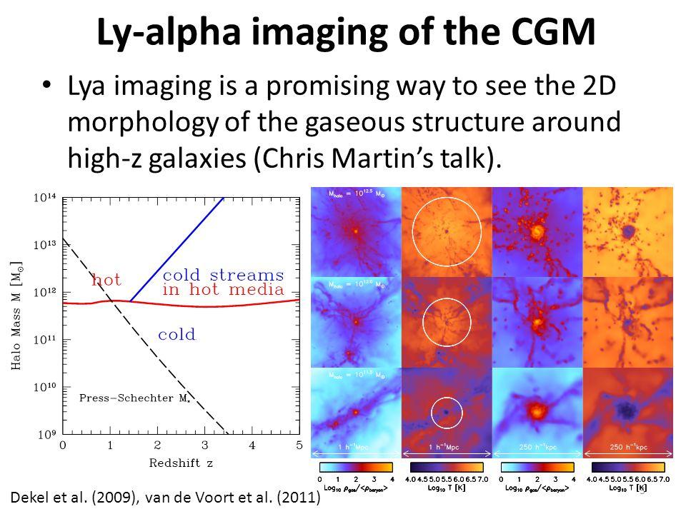 Subaru Telescope + Suprime-Cam + Narrow-band filter 8.2 m 27' x 34' 21 x 17 cm R ~ 80 http://www.naoj.org/ Subaru / S-Cam Lya Survey at z=3  2.4 sq deg deep Lya imaging survey (Yamada+12)  12 pointings (SSA22 + 6 surrounding fields, Subaru Deep Field, GOODS-N, Subaru-XMM Deep Survey Fields)  1-sigma Lya surface brightness~10 -18 erg s -1 cm -2 arcsec -2  2200 Lya emitters (Yamada+12)  14 giant (>100kpc) Lya nebulae (Matsuda+11) 4