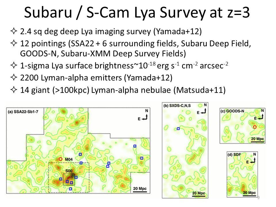 Fraction Surface Over Density of Lya Emitters (<5 Mpc) Field Protocluster Lya Morphology Density Relation.