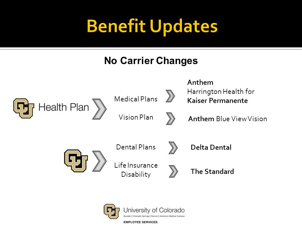 No Carrier Changes Medical Plans Vision Plan Dental Plans Life Insurance Disability Anthem Harrington Health for Kaiser Permanente Anthem Blue View Vision Delta Dental The Standard