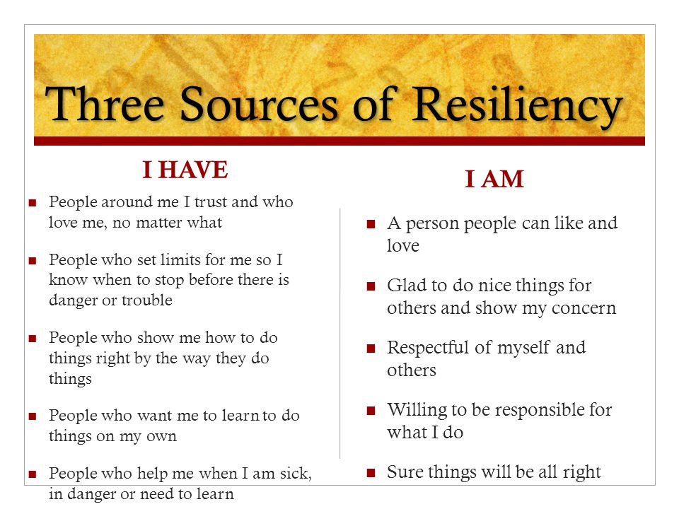 Three Sources of Resiliency I HAVE People around me I trust and who love me, no matter what People who set limits for me so I know when to stop before there is danger or trouble People who show me how to do things right by the way they do things People who want me to learn to do things on my own People who help me when I am sick, in danger or need to learn I AM A person people can like and love Glad to do nice things for others and show my concern Respectful of myself and others Willing to be responsible for what I do Sure things will be all right
