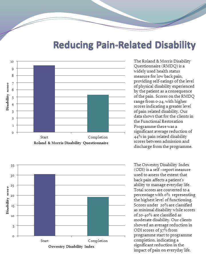 The Roland & Morris Disability Questionnaire (RMDQ) is a widely used health status measure for low back pain, providing self-ratings of the level of p