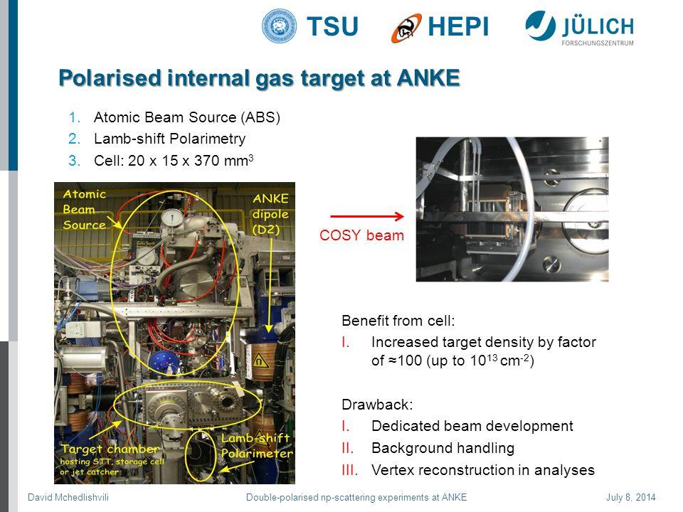 David Mchedlishvili Double-polarised np-scattering experiments at ANKE July 8, 2014 TSUHEPI Polarised internal gas target at ANKE 1.Atomic Beam Source