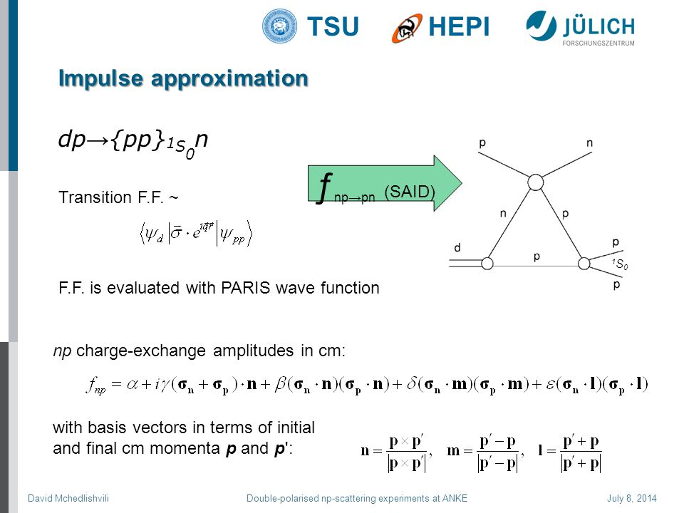 David Mchedlishvili Double-polarised np-scattering experiments at ANKE July 8, 2014 TSUHEPI Impulse approximation dp → {pp} 1 S 0 n ƒ np→pn (SAID) F.F