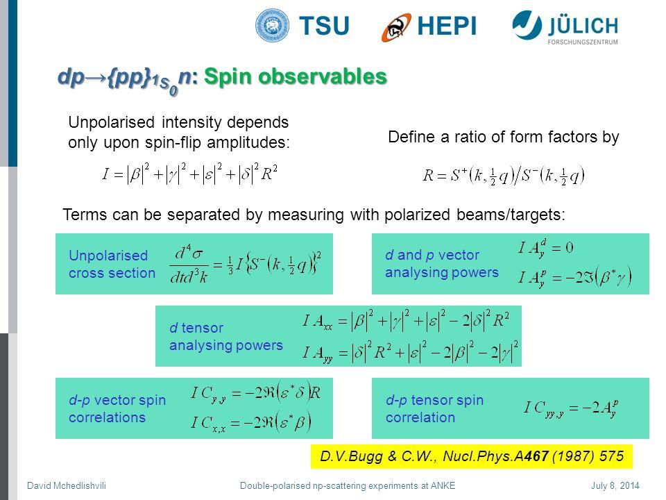 David Mchedlishvili Double-polarised np-scattering experiments at ANKE July 8, 2014 TSUHEPI dp→{pp} 1 S 0 n: Spin observables Define a ratio of form f