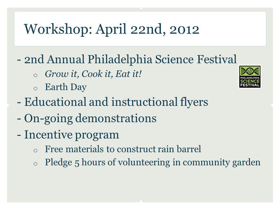 - 2nd Annual Philadelphia Science Festival o Grow it, Cook it, Eat it.