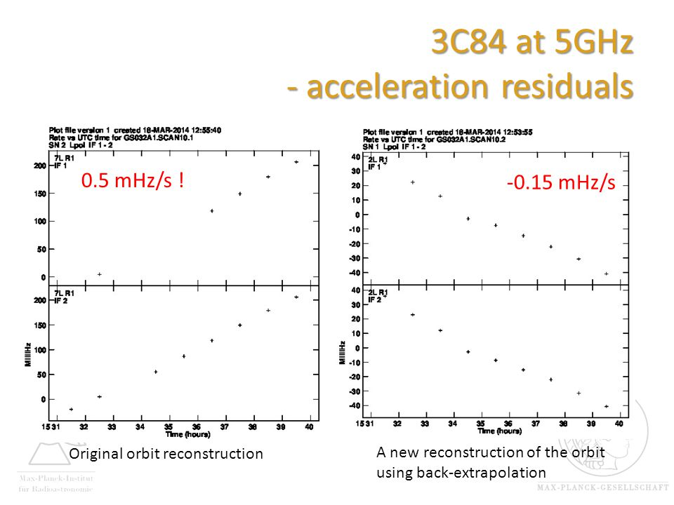 3C84 at 5GHz - acceleration residuals Original orbit reconstruction A new reconstruction of the orbit using back-extrapolation 0.5 mHz/s .