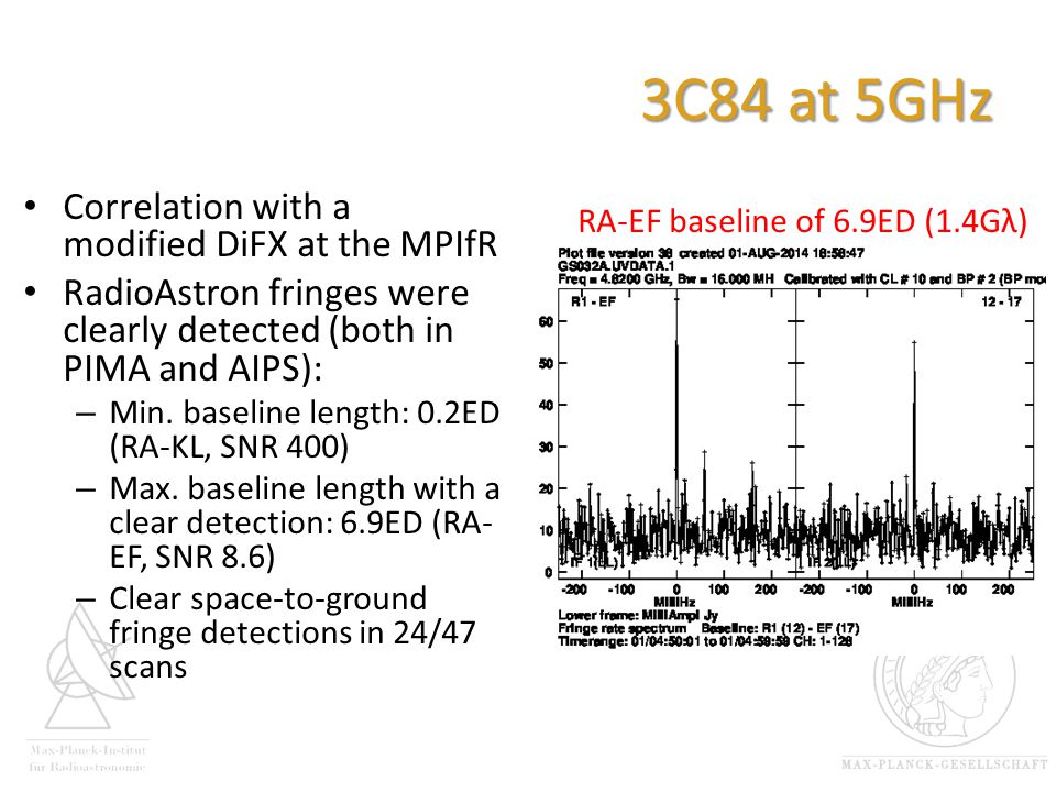 3C84 at 5GHz Correlation with a modified DiFX at the MPIfR RadioAstron fringes were clearly detected (both in PIMA and AIPS): – Min.
