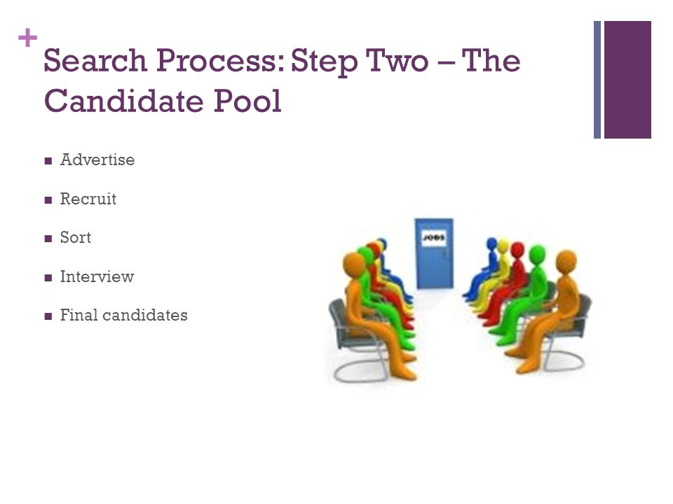 + Search Process: Step Two – The Candidate Pool Advertise Recruit Sort Interview Final candidates
