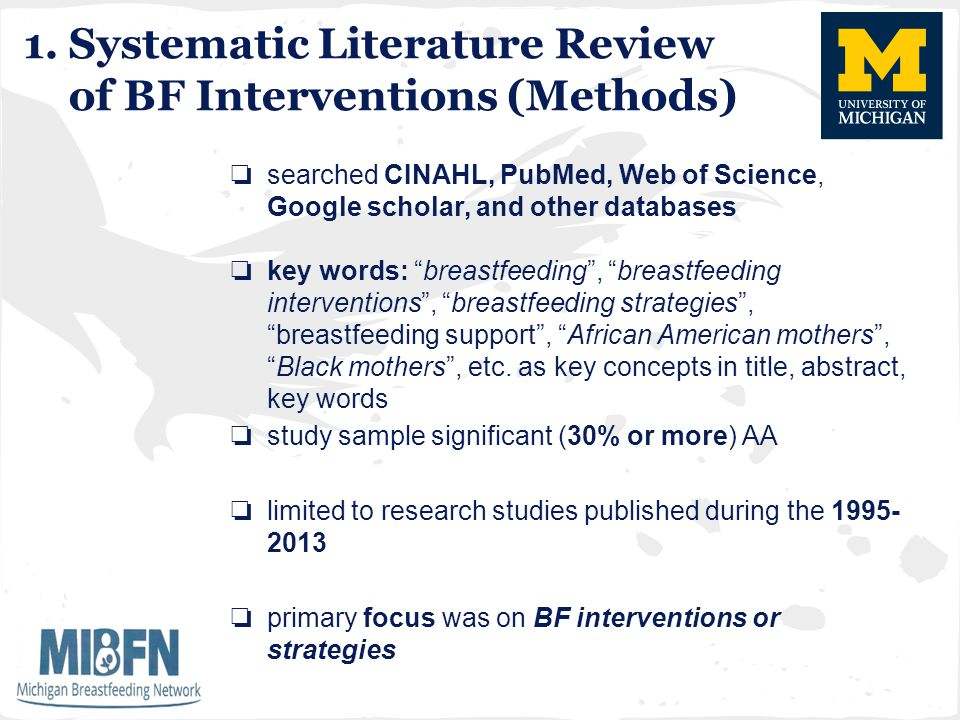 1.Systematic Literature Review of BF Interventions (Methods) ❏ searched CINAHL, PubMed, Web of Science, Google scholar, and other databases ❏ key words: breastfeeding , breastfeeding interventions , breastfeeding strategies , breastfeeding support , African American mothers , Black mothers , etc.