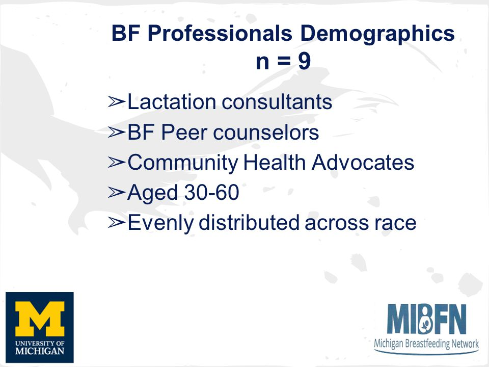 BF Professionals Demographics n = 9 ➢ Lactation consultants ➢ BF Peer counselors ➢ Community Health Advocates ➢ Aged 30-60 ➢ Evenly distributed across race