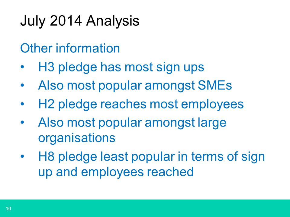 10 July 2014 Analysis Other information H3 pledge has most sign ups Also most popular amongst SMEs H2 pledge reaches most employees Also most popular