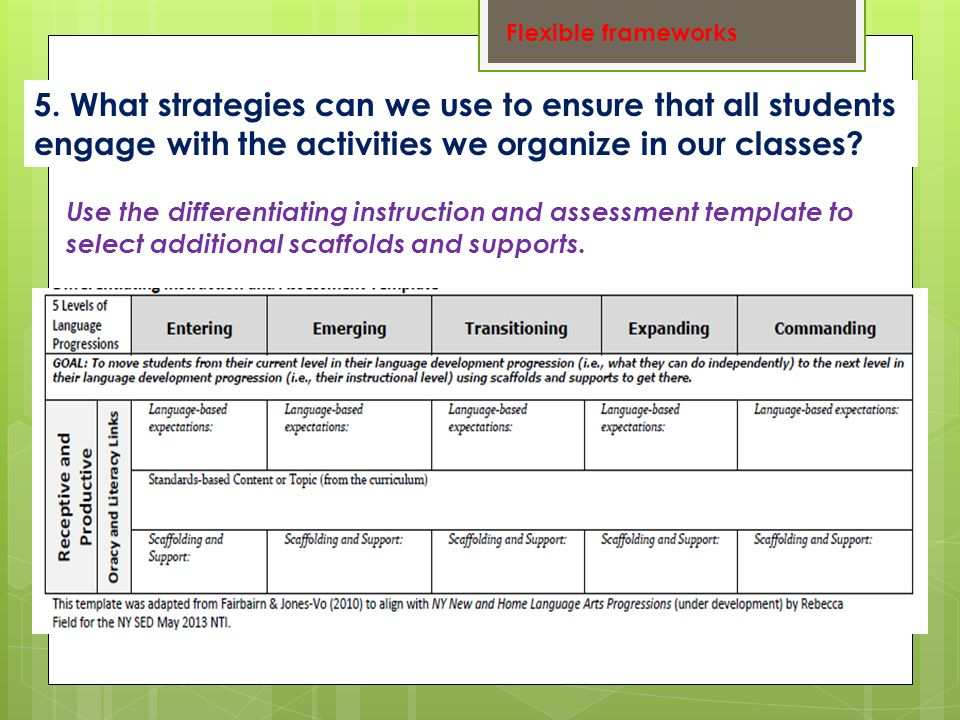 NY Bilingual Common Core Initiative: Sample Additional scaffolds to support listening during read alouds