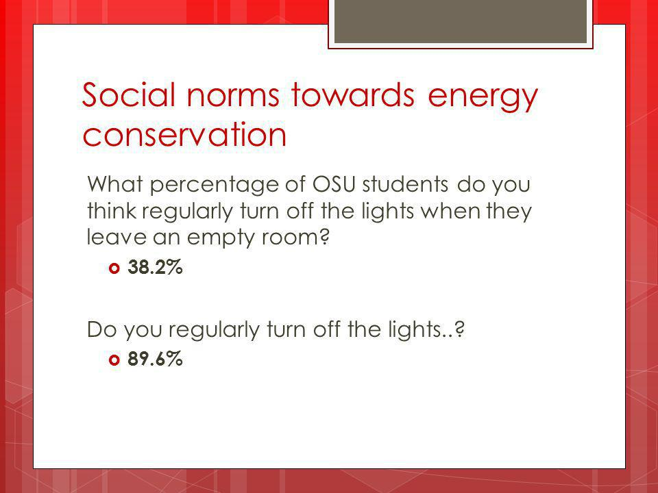Social norms towards energy conservation What percentage of OSU students do you think regularly turn off the lights when they leave an empty room.