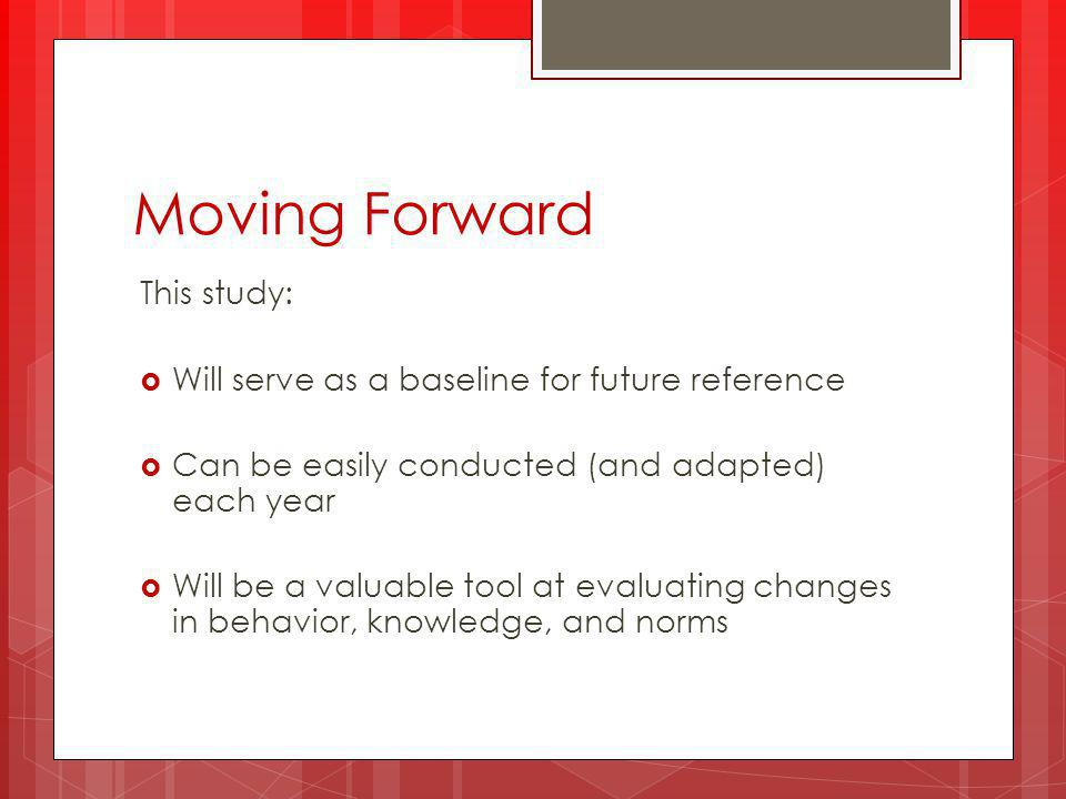 Moving Forward This study:  Will serve as a baseline for future reference  Can be easily conducted (and adapted) each year  Will be a valuable tool at evaluating changes in behavior, knowledge, and norms