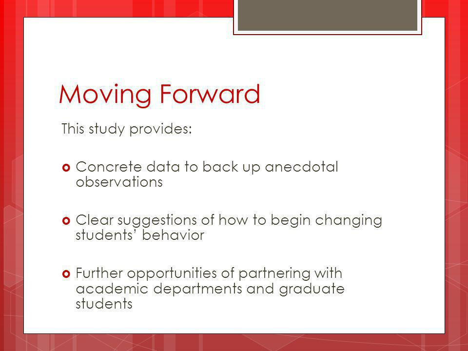 Moving Forward This study provides:  Concrete data to back up anecdotal observations  Clear suggestions of how to begin changing students' behavior  Further opportunities of partnering with academic departments and graduate students