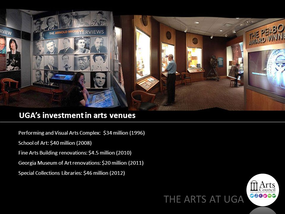 UGA's investment in arts venues Performing and Visual Arts Complex: $34 million (1996) School of Art: $40 million (2008) Fine Arts Building renovation