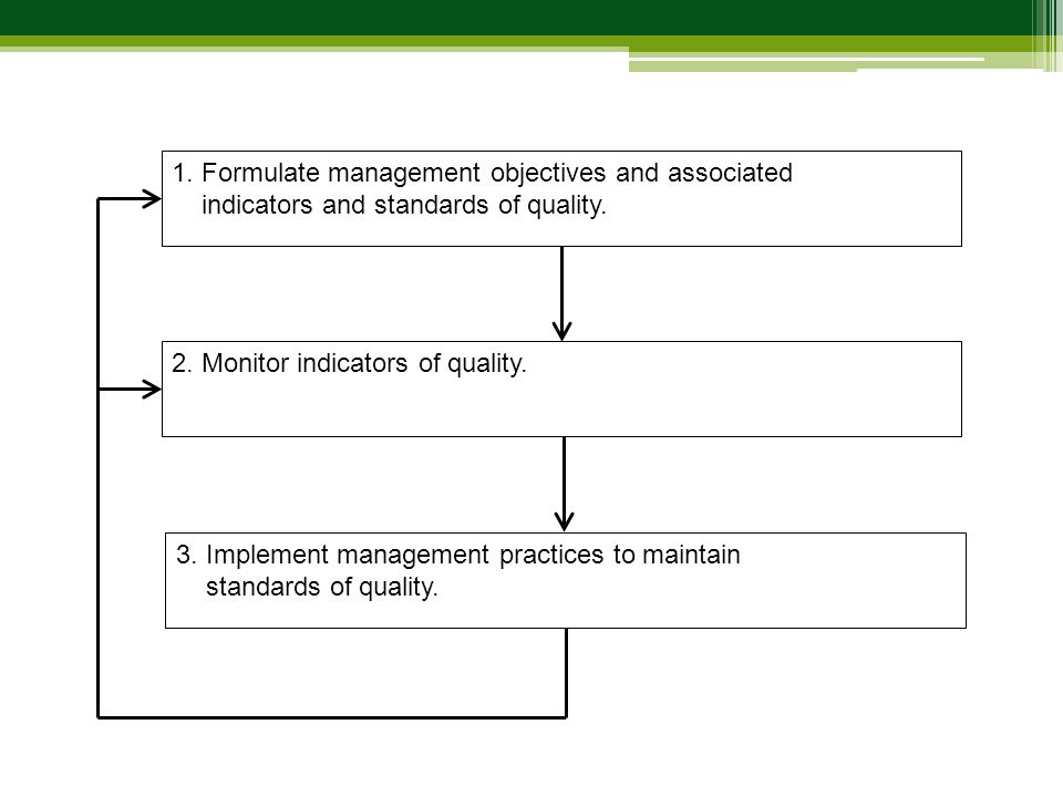 1. Formulate management objectives and associated indicators and standards of quality.