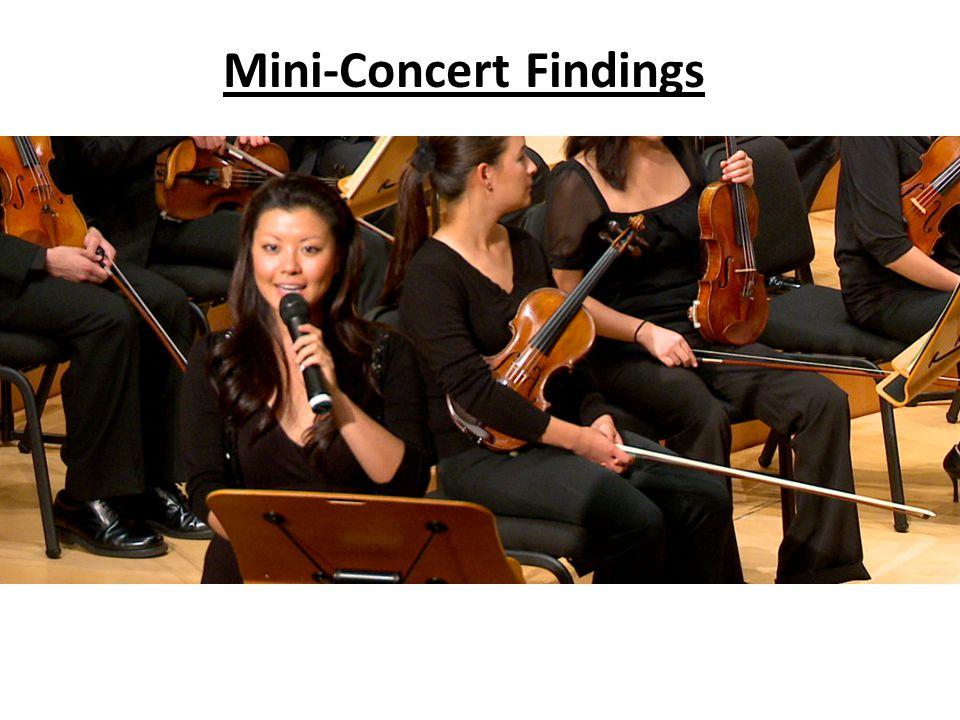 Mini-Concert Findings Mini-Concert Findings