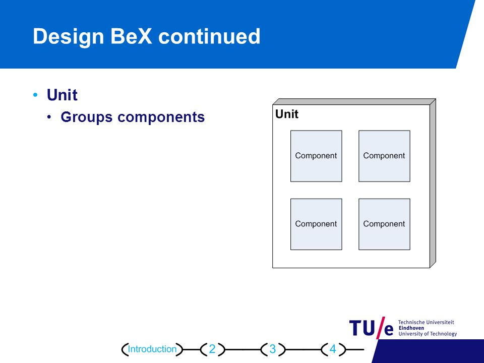 Design BeX continued Unit Groups components