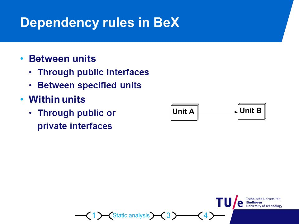 Dependency rules in BeX Between units Through public interfaces Between specified units Within units Through public or private interfaces