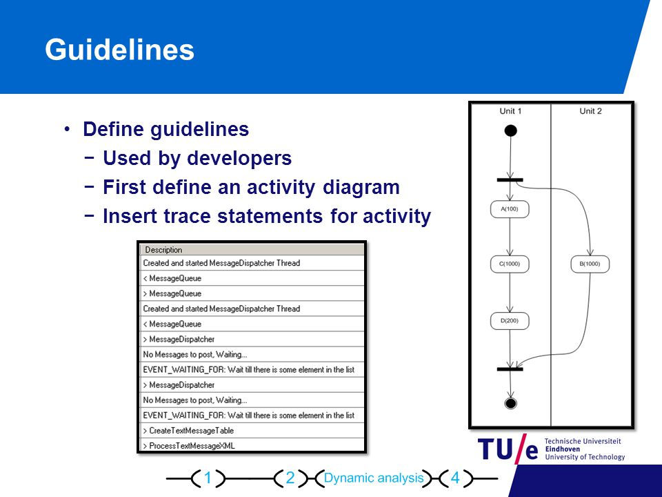 Guidelines Define guidelines −Used by developers −First define an activity diagram −Insert trace statements for activity