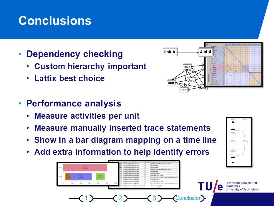 Conclusions Dependency checking Custom hierarchy important Lattix best choice Performance analysis Measure activities per unit Measure manually inserted trace statements Show in a bar diagram mapping on a time line Add extra information to help identify errors