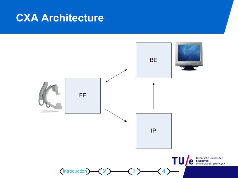 CXA Architecture