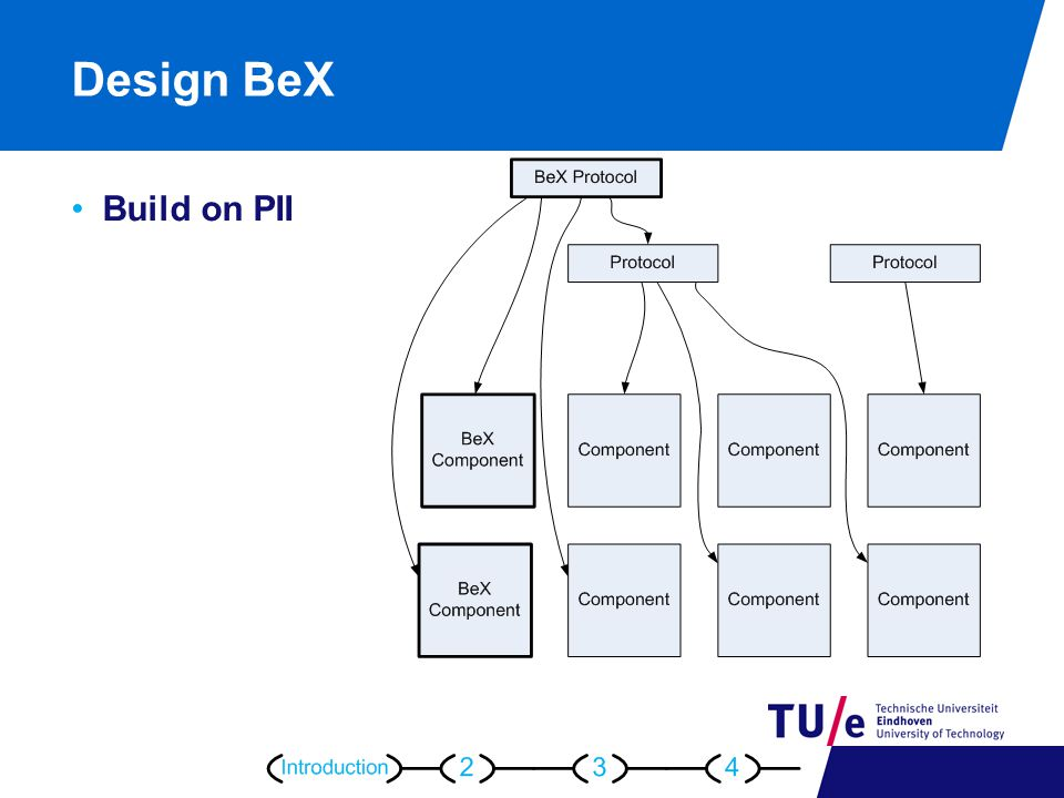 Design BeX Build on PII