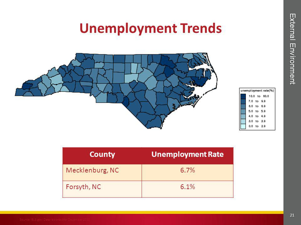 21 External Environment Unemployment Trends CountyUnemployment Rate Mecklenburg, NC6.7% Forsyth, NC6.1% Source: BLS.gov; Data reported for December 20