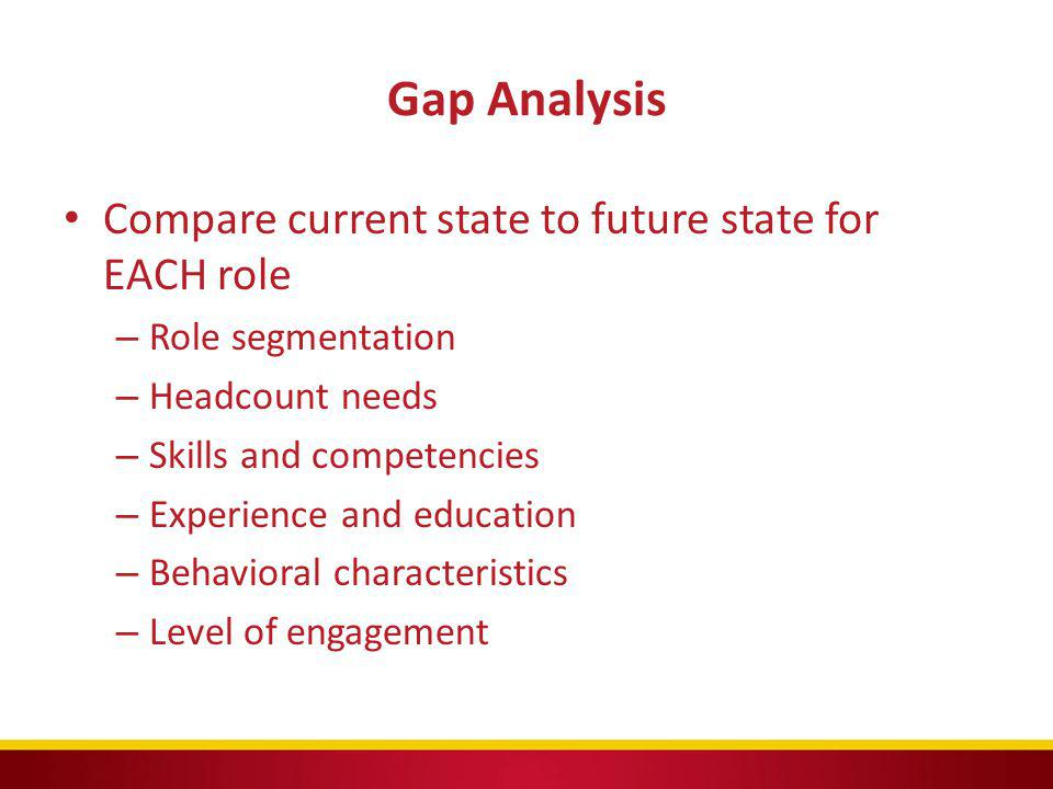 Gap Analysis Compare current state to future state for EACH role – Role segmentation – Headcount needs – Skills and competencies – Experience and educ