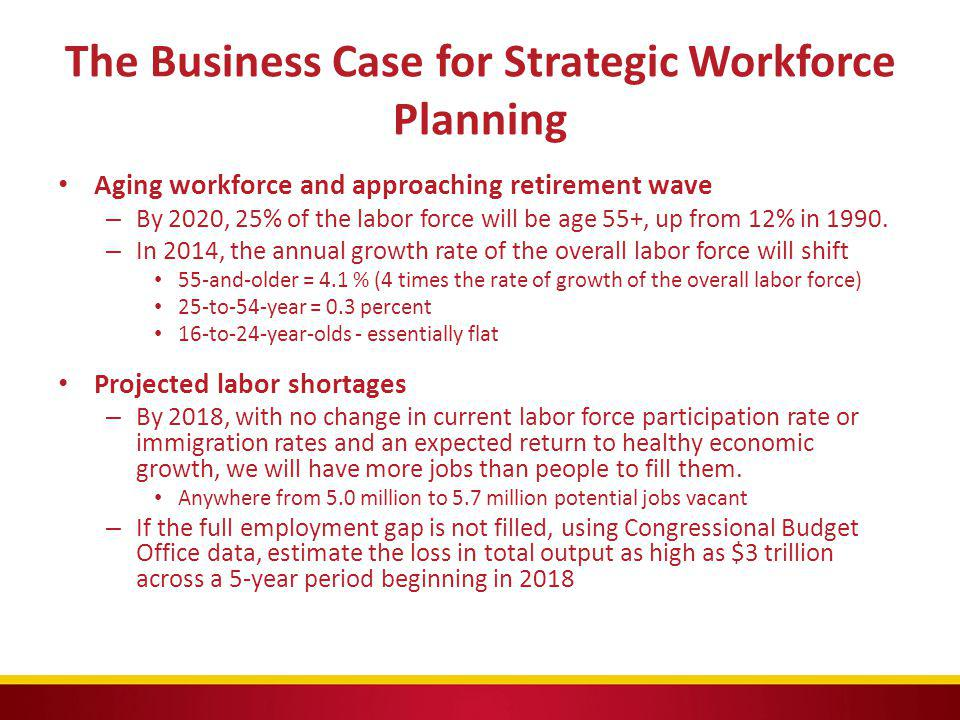 The Business Case for Strategic Workforce Planning Aging workforce and approaching retirement wave – By 2020, 25% of the labor force will be age 55+,