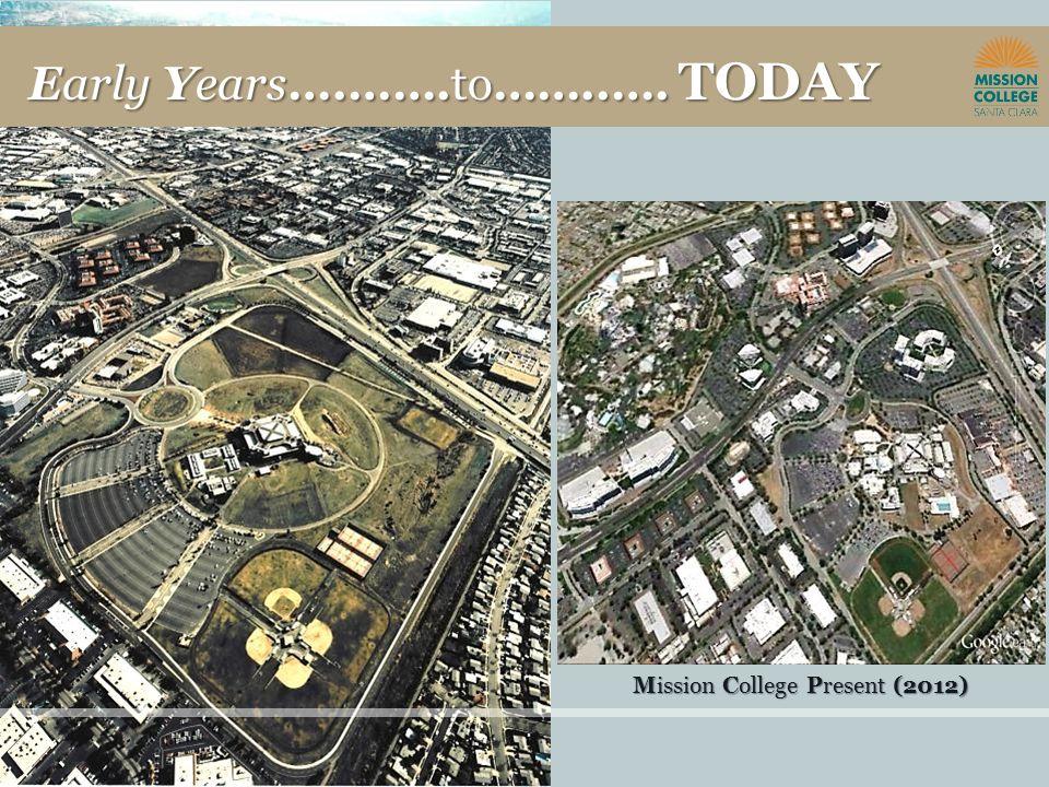 Questions? Mission College 3000 Mission College Blvd Santa Clara, CA 95054