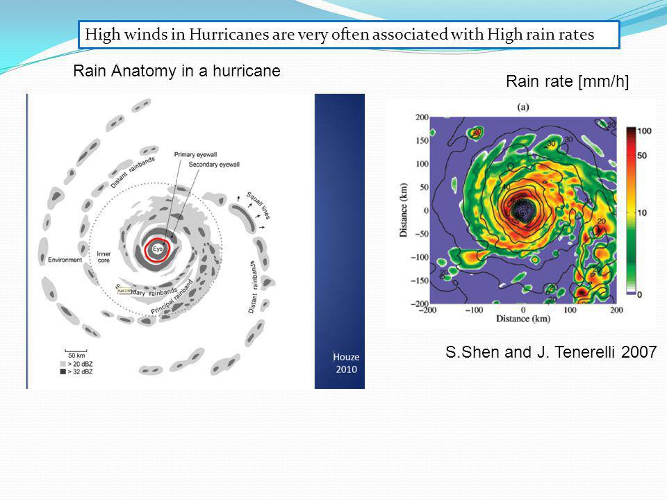 SMOS Tb Rain rates TRMM Windsat SSM/I F17 SSM/I F16 Below hurricane force (33 m/s) =>some Rain impacts but small (errors on wind speed < 5 m/s) At very high winds, lack of rain-free data to conclude