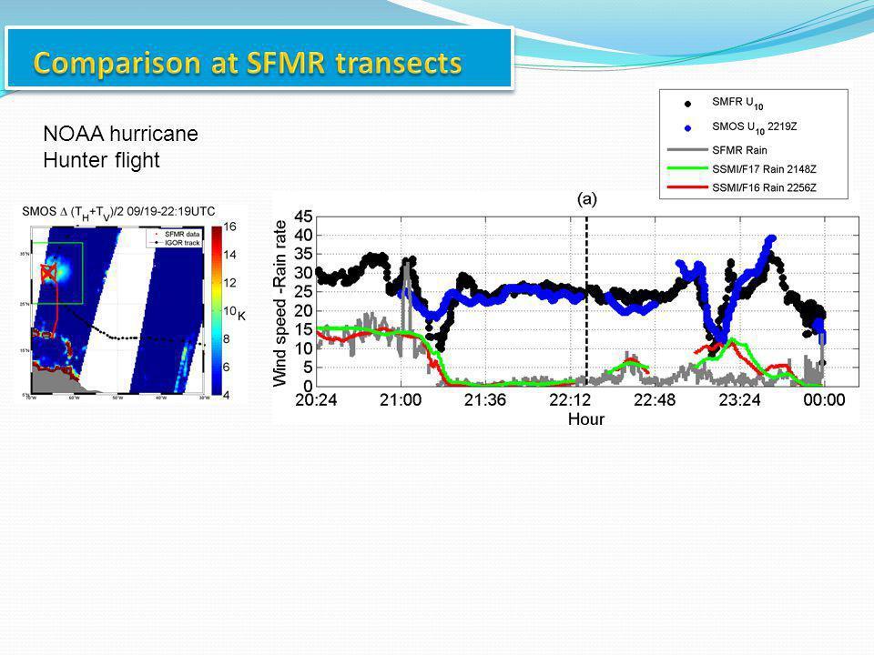 NOAA hurricane Hunter flight
