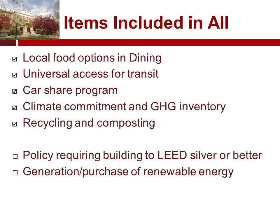 Items Included in All Local food options in Dining Universal access for transit Car share program Climate commitment and GHG inventory Recycling and composting  Policy requiring building to LEED silver or better  Generation/purchase of renewable energy