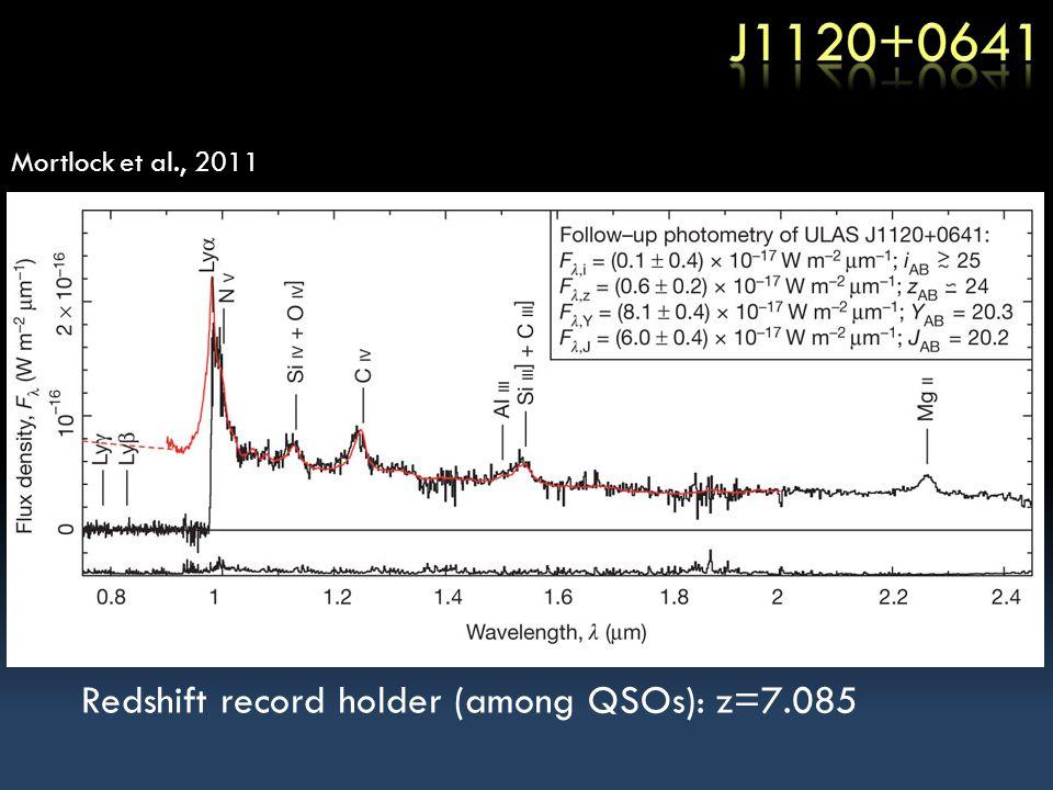 Redshift record holder (among QSOs): z=7.085 Mortlock et al., 2011