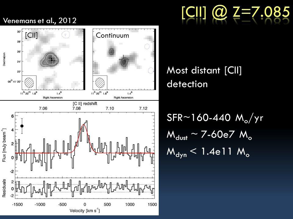 Most distant [CII] detection SFR~160-440 M o /yr M dust ~ 7-60e7 M o M dyn < 1.4e11 M o Venemans et al., 2012 [CII] Continuum