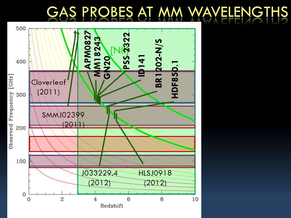 HLSJ0918 (2012) J033229.4 (2012) SMMJ02399 (2011) [NII] MM18243 APM0827 HDF850.1 ID141 PSS 2322 Cloverleaf (2011) GN20 BR1202-N/S