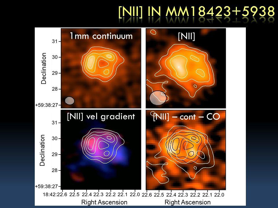 1mm continuum [NII] [NII] – cont – CO [NII] vel gradient