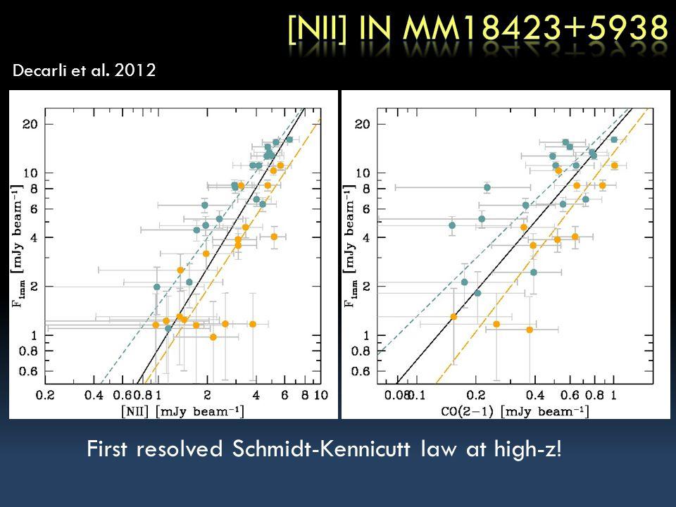 First resolved Schmidt-Kennicutt law at high-z! Decarli et al. 2012