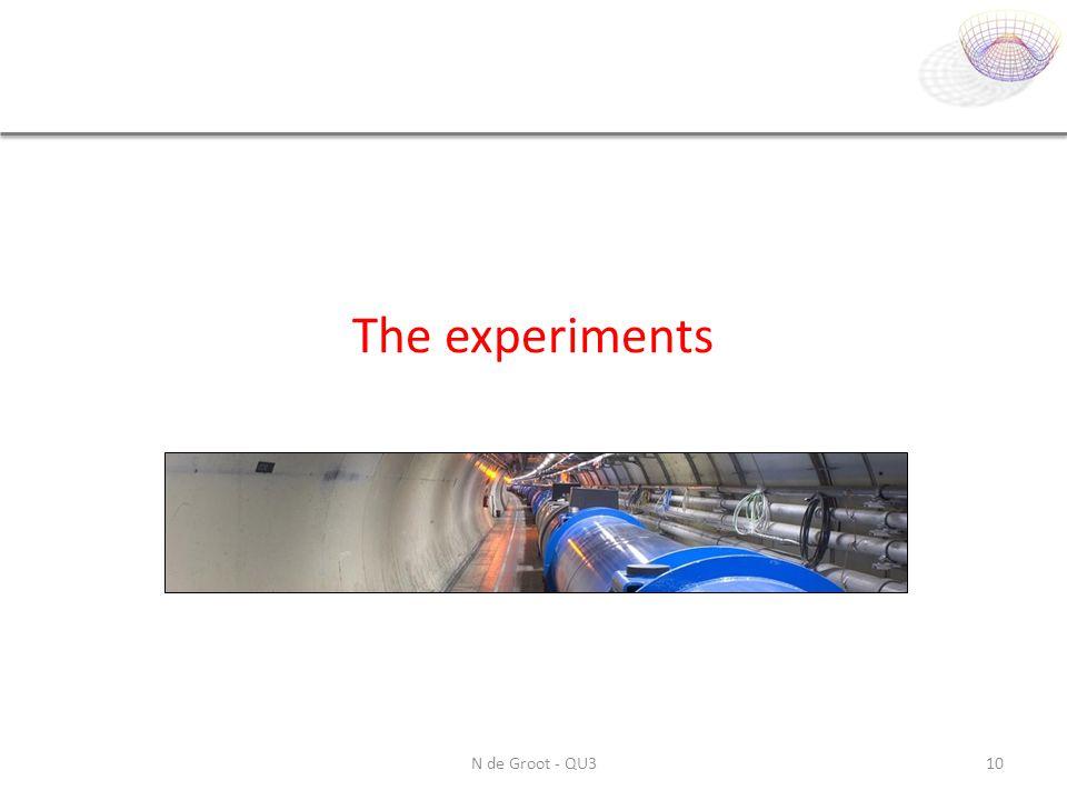 The experiments N de Groot - QU310