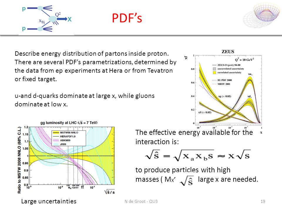 PDF's N de Groot - QU319 Describe energy distribution of partons inside proton. There are several PDF's parametrizations, determined by the data from