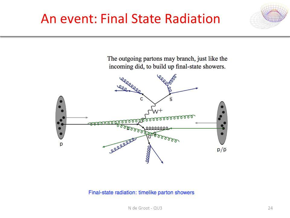 An event: Final State Radiation N de Groot - QU324